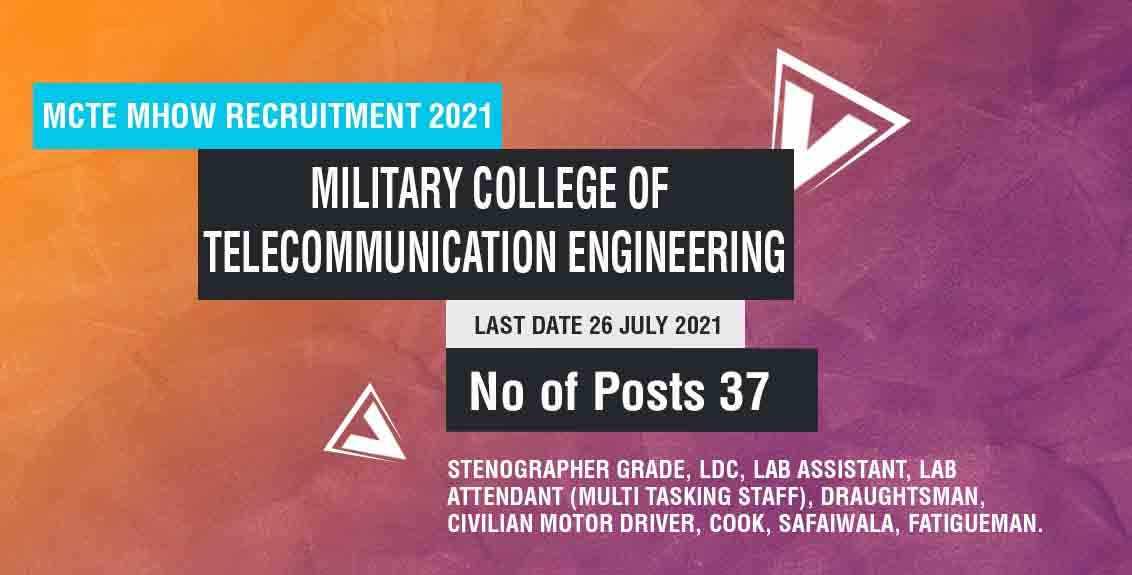 MCTE Mhow Recruitment 2021 Job Listing thumbnail.