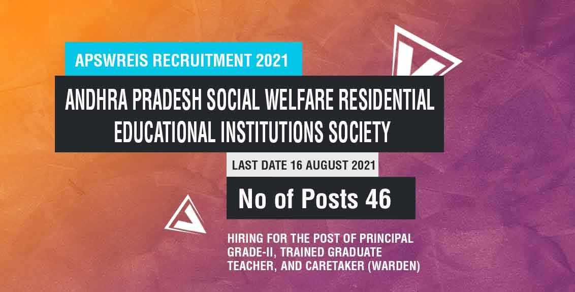 APSWREIS Recruitment 2021 Job Listing Thumbnail.