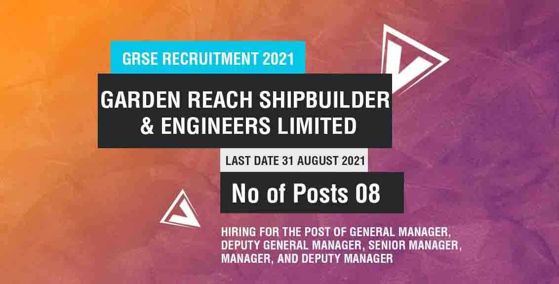 GRSE Recruitment 2021 Job Listing thumbnail.