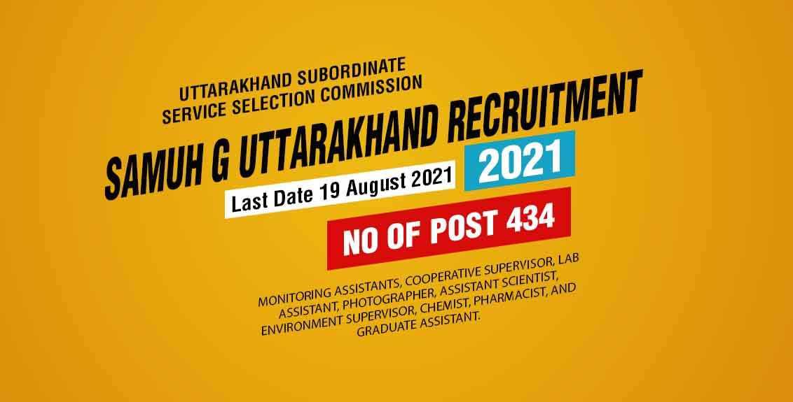 Samuh G Uttarakhand Recruitment 2021 Job Listing thumbnail.