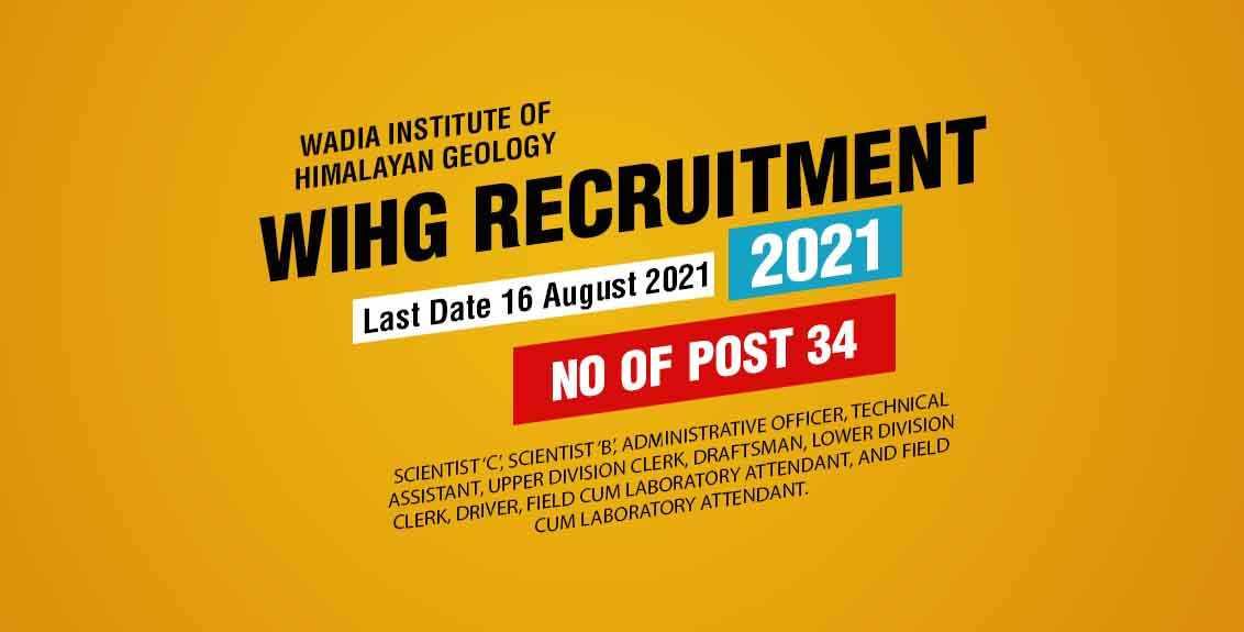 WIHG Recruitment 2021 Job Listing thumbnail.