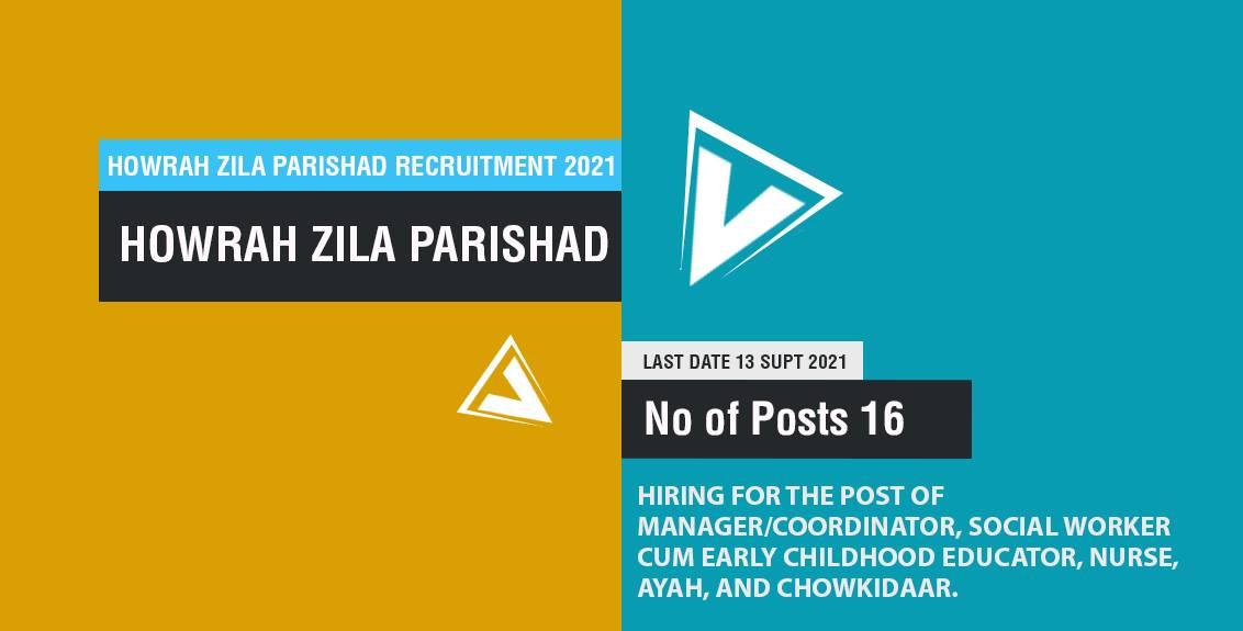 Howrah Zila Parishad Recruitment 2021 Job Listing thumbnail.