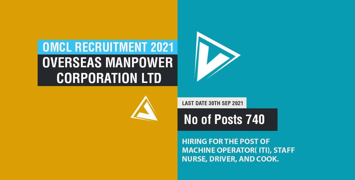 OMCL Recruitment 2021 Job Listing Thumbnail.