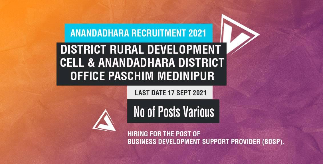 Anandadhara Recruitment 2021 Job Listing thumbnail.