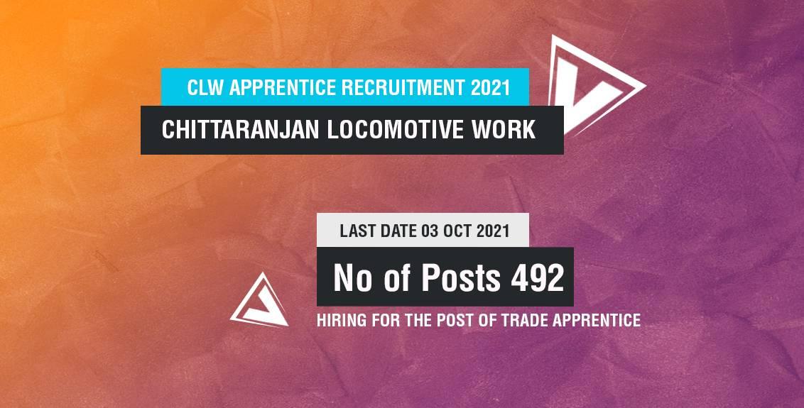 CLW Apprentice Recruitment 2021 Job Listing Thumbnail.
