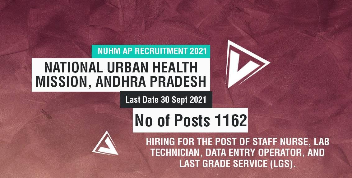 NUHM AP Recruitment 2021 Job Listing thumbnail.