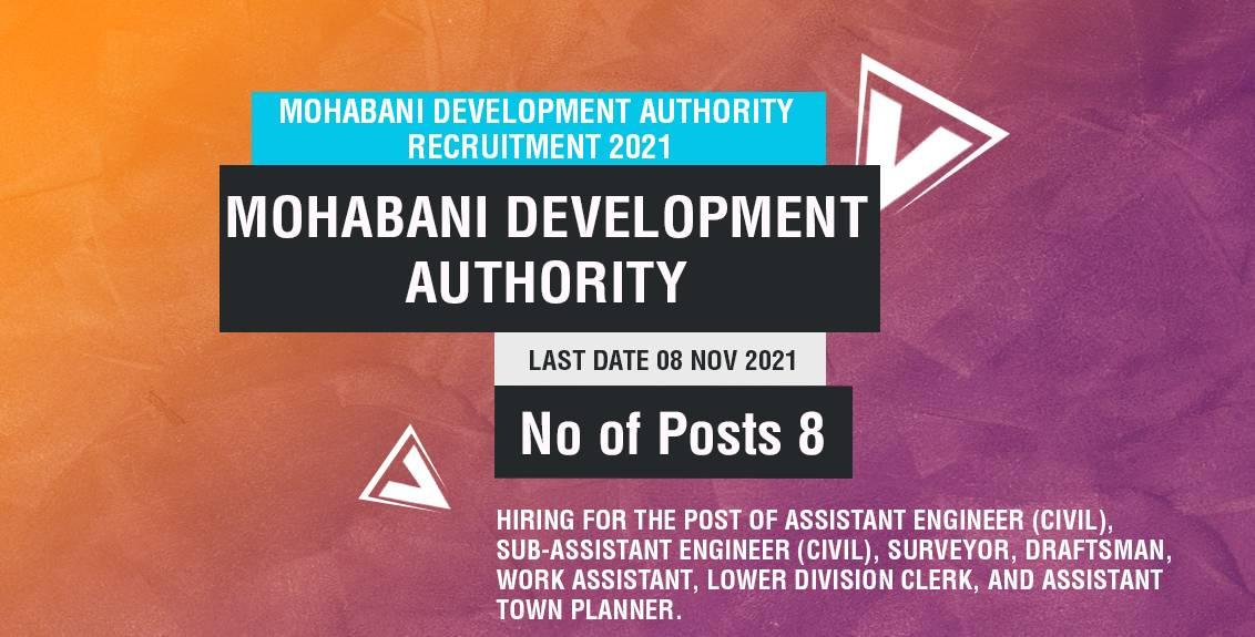Mohabani Development Authority Recruitment 2021 Job Listing thumbnail.